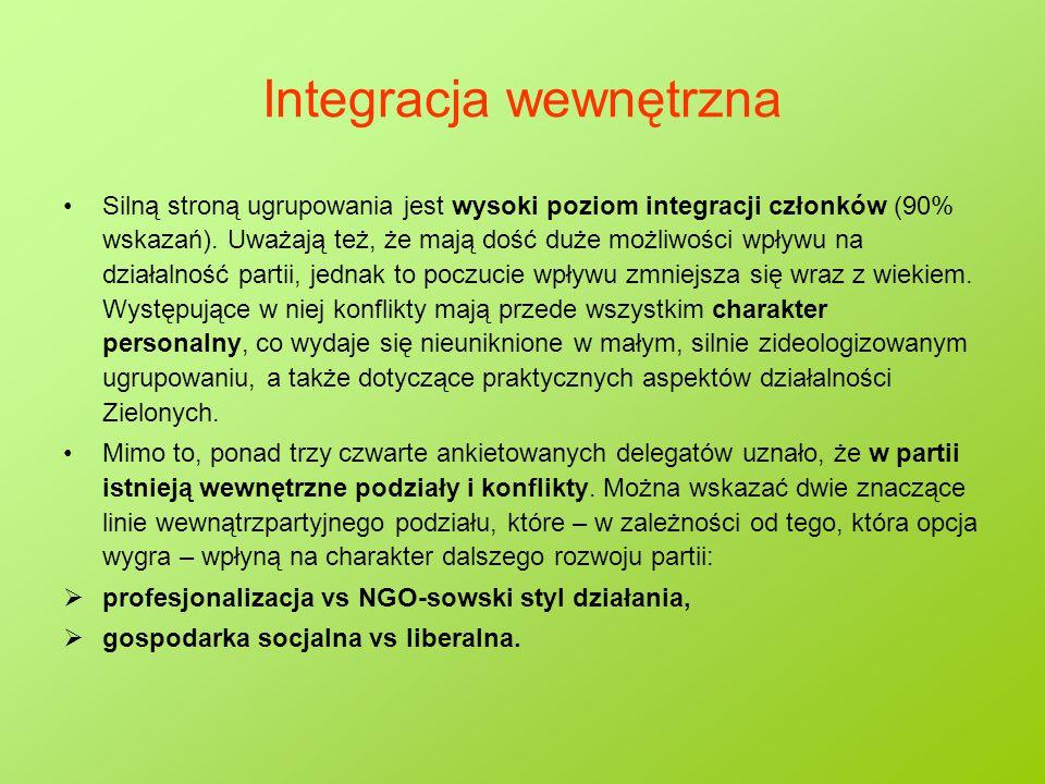 Płaszczyzna konfliktu: profesjonalizacja vs NGO-sowski styl działania Jedną z najważniejszych płaszczyzn sporów jest konflikt pomiędzy profesjonalizacją polityczną Zielonych (centralizacją, hierarchicznością, silnymi organami centralnymi, szybkim podejmowaniem decyzji, itp.) a NGO-sowskim stylem działania (autonomią kół lokalnych, podejmowanie decyzji w oparciu o konsensus i w sposób zdecentralizowany, itp.).