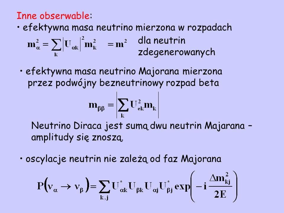 Inne obserwable: efektywna masa neutrino mierzona w rozpadach efektywna masa neutrino Majorana mierzona przez podwójny bezneutrinowy rozpad beta dla neutrin zdegenerowanych oscylacje neutrin nie zależą od faz Majorana Neutrino Diraca jest sumą dwu neutrin Majarana – amplitudy się znoszą.