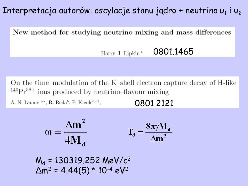Interpretacja autorów: oscylacje stanu jądro + neutrino υ 1 i υ 2 0801.2121 M d = 130319.252 MeV/c 2 Δm 2 = 4.44(5) * 10 -4 eV 2 0801.1465