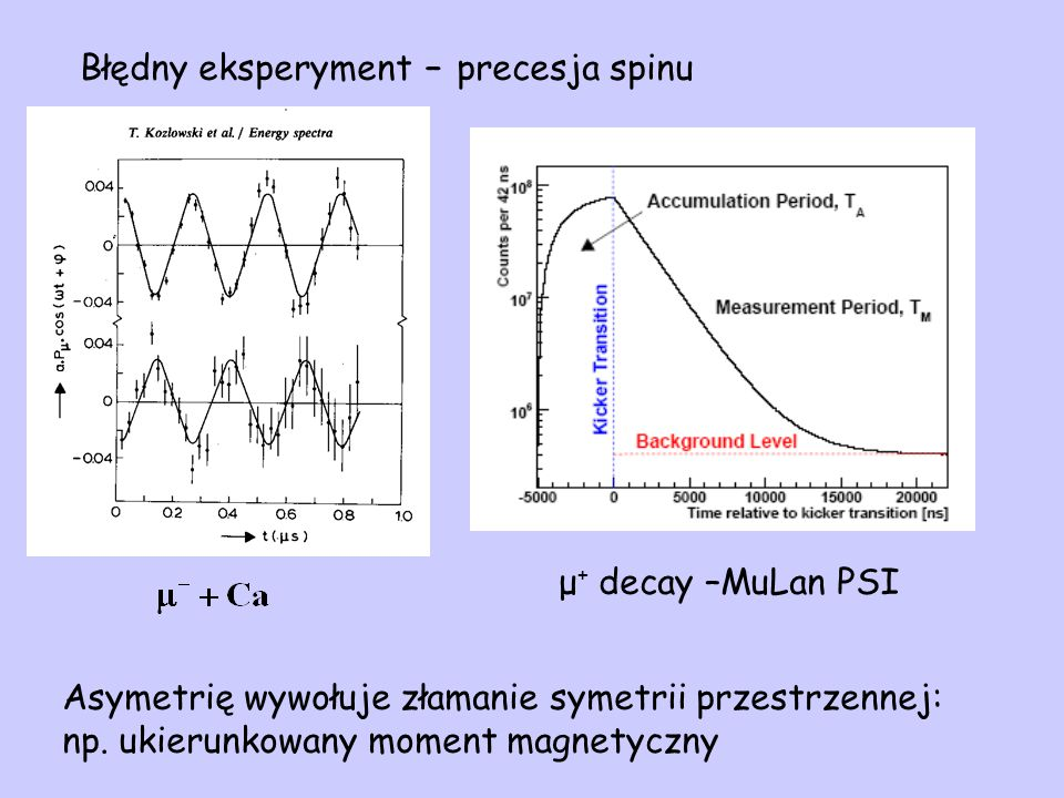 Błędny eksperyment – precesja spinu μ + decay –MuLan PSI Asymetrię wywołuje złamanie symetrii przestrzennej: np.