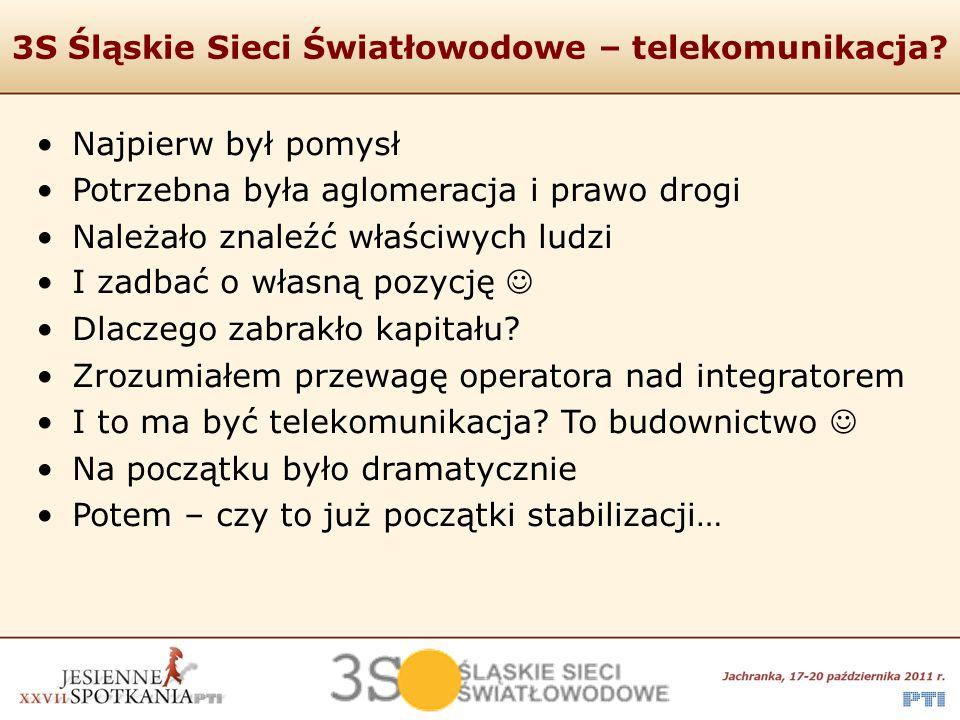 3S Śląskie Sieci Światłowodowe – telekomunikacja.