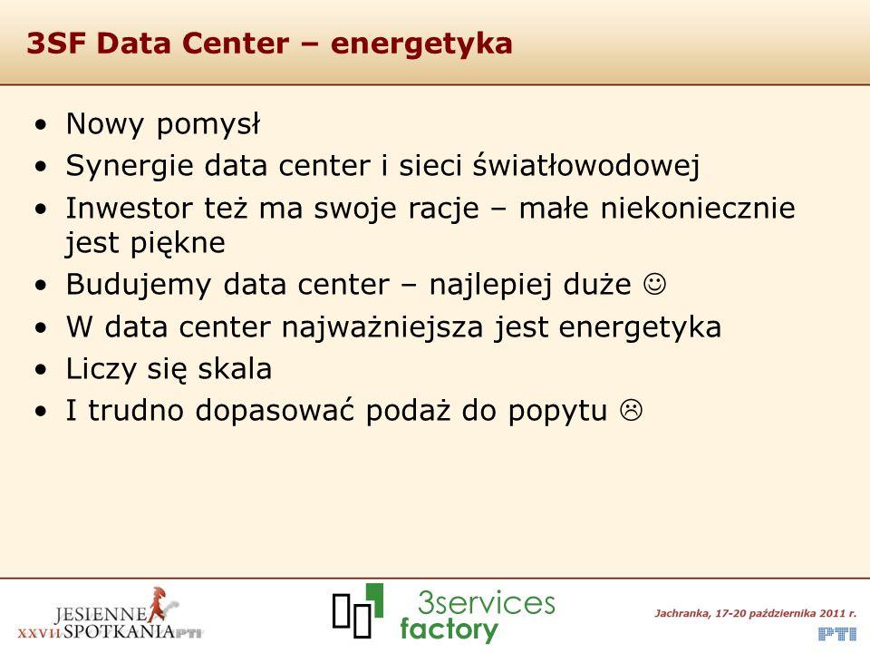 3SF Data Center – energetyka Nowy pomysł Synergie data center i sieci światłowodowej Inwestor też ma swoje racje – małe niekoniecznie jest piękne Budujemy data center – najlepiej duże W data center najważniejsza jest energetyka Liczy się skala I trudno dopasować podaż do popytu 