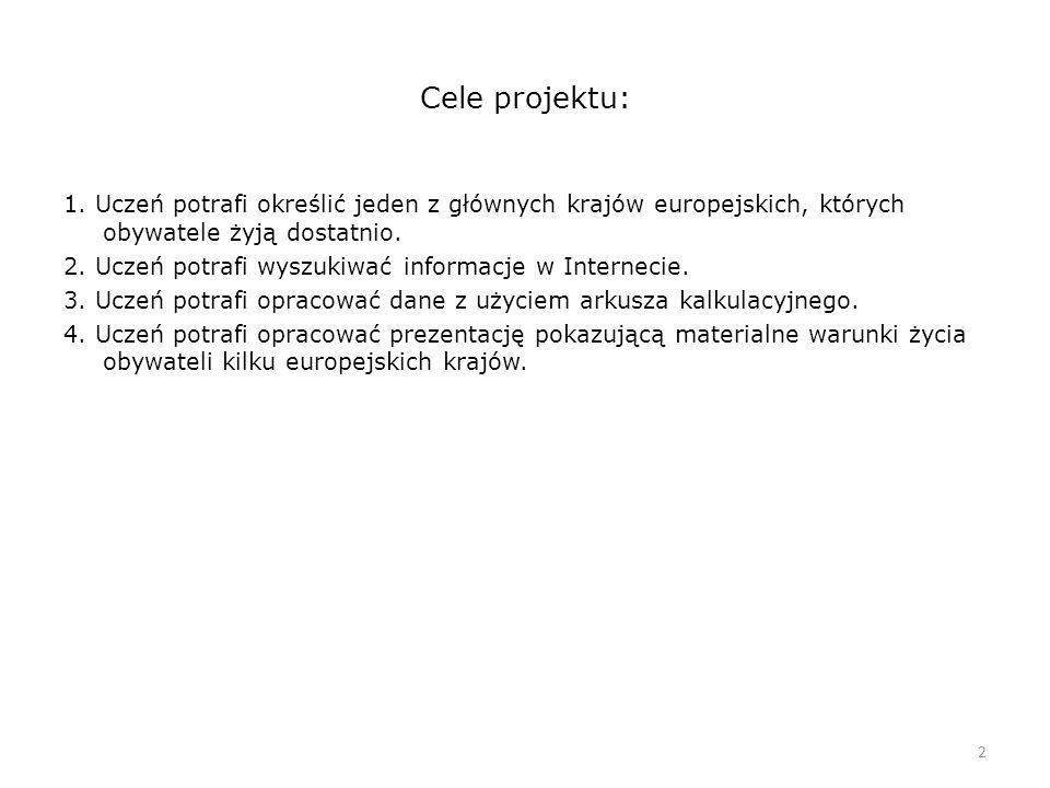 Cele projektu: 1.