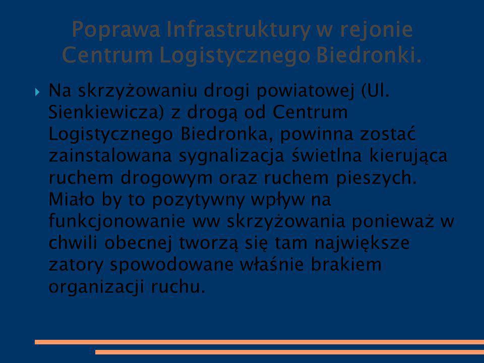 Poprawa Infrastruktury w rejonie Centrum Logistycznego Biedronki.  Na skrzyżowaniu drogi powiatowej (Ul. Sienkiewicza) z drogą od Centrum Logistyczne