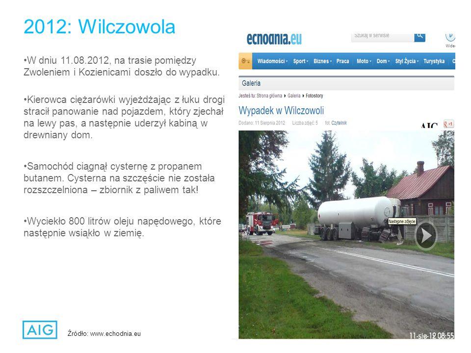 15 2012: Wilczowola W dniu 11.08.2012, na trasie pomiędzy Zwoleniem i Kozienicami doszło do wypadku.