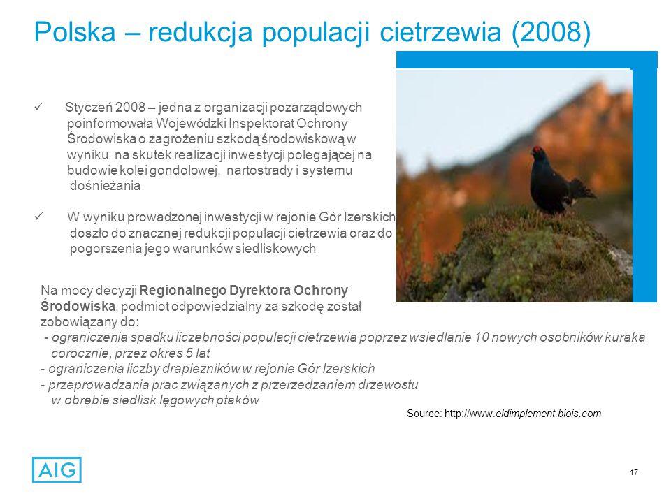 17 Polska – redukcja populacji cietrzewia (2008) Styczeń 2008 – jedna z organizacji pozarządowych poinformowała Wojewódzki Inspektorat Ochrony Środowiska o zagrożeniu szkodą środowiskową w wyniku na skutek realizacji inwestycji polegającej na budowie kolei gondolowej, nartostrady i systemu dośnieżania.