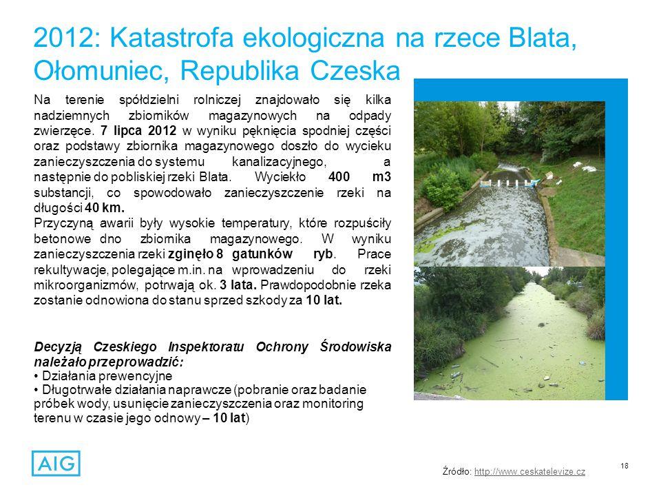 18 2012: Katastrofa ekologiczna na rzece Blata, Ołomuniec, Republika Czeska Na terenie spółdzielni rolniczej znajdowało się kilka nadziemnych zbiorników magazynowych na odpady zwierzęce.