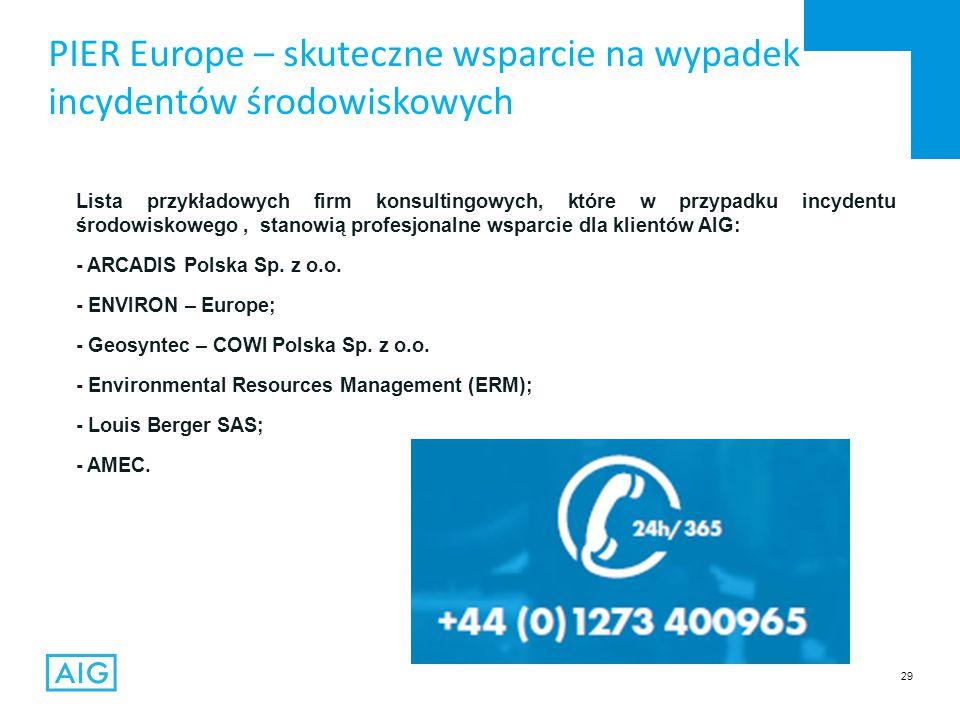 29  Lista przykładowych firm konsultingowych, które w przypadku incydentu środowiskowego, stanowią profesjonalne wsparcie dla klientów AIG:  - ARCADIS Polska Sp.