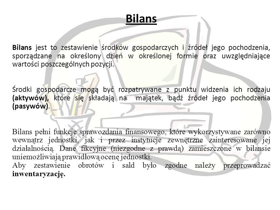 Bilans Bilans jest to zestawienie środków gospodarczych i źródeł jego pochodzenia, sporządzane na określony dzień w określonej formie oraz uwzględniające wartości poszczególnych pozycji.
