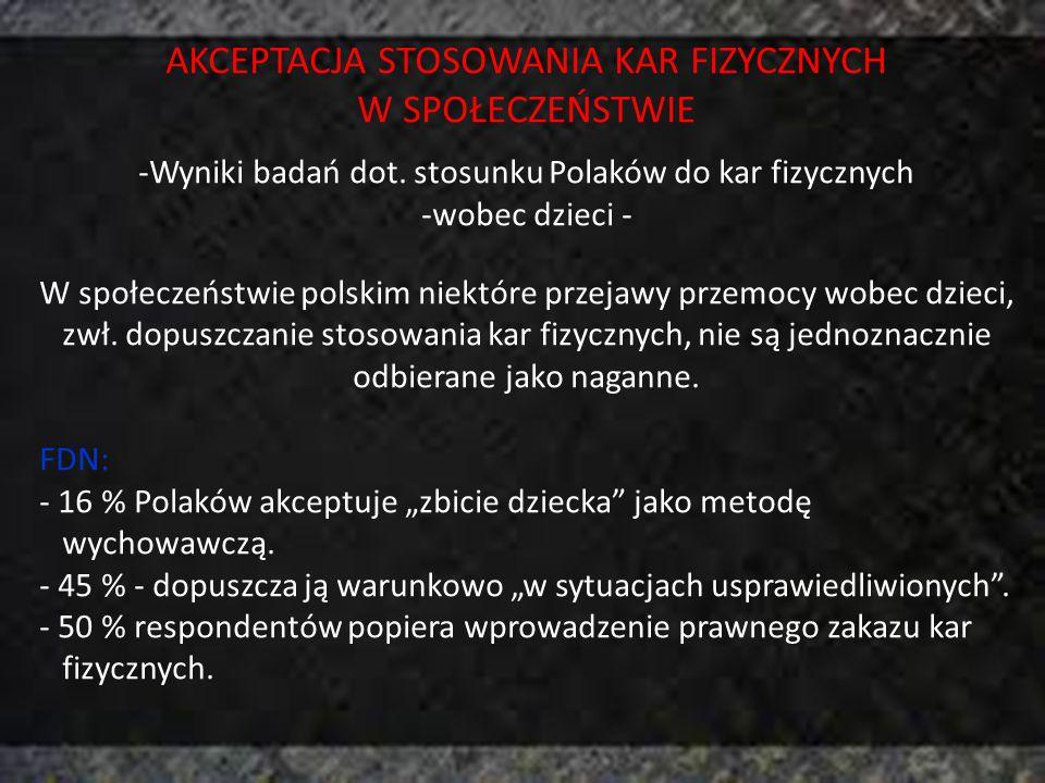 AKCEPTACJA STOSOWANIA KAR FIZYCZNYCH W SPOŁECZEŃSTWIE -Wyniki badań dot. stosunku Polaków do kar fizycznych -wobec dzieci - W społeczeństwie polskim n