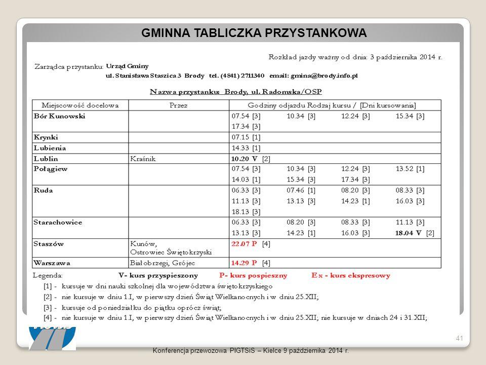 Konferencja przewozowa PIGTSiS – Kielce 9 października 2014 r. 41 GMINNA TABLICZKA PRZYSTANKOWA