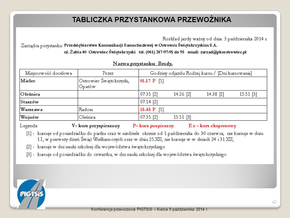 Konferencja przewozowa PIGTSiS – Kielce 9 października 2014 r. 42 TABLICZKA PRZYSTANKOWA PRZEWOŹNIKA