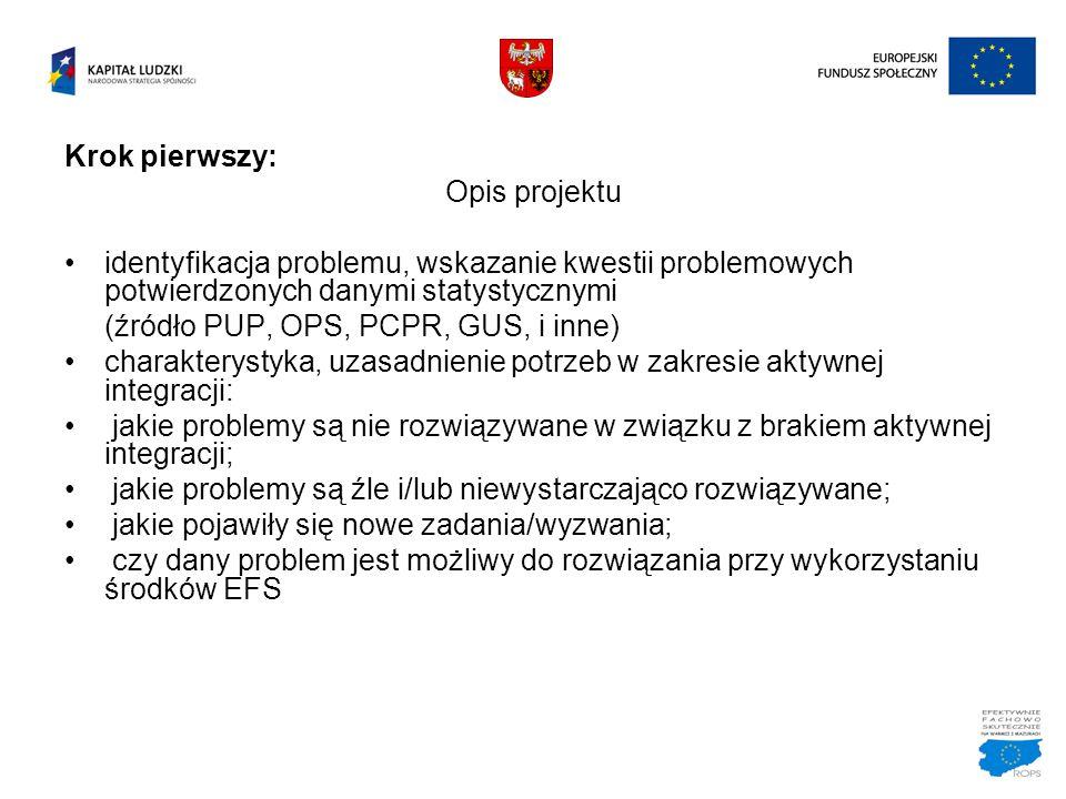 Krok pierwszy: Opis projektu identyfikacja problemu, wskazanie kwestii problemowych potwierdzonych danymi statystycznymi (źródło PUP, OPS, PCPR, GUS,