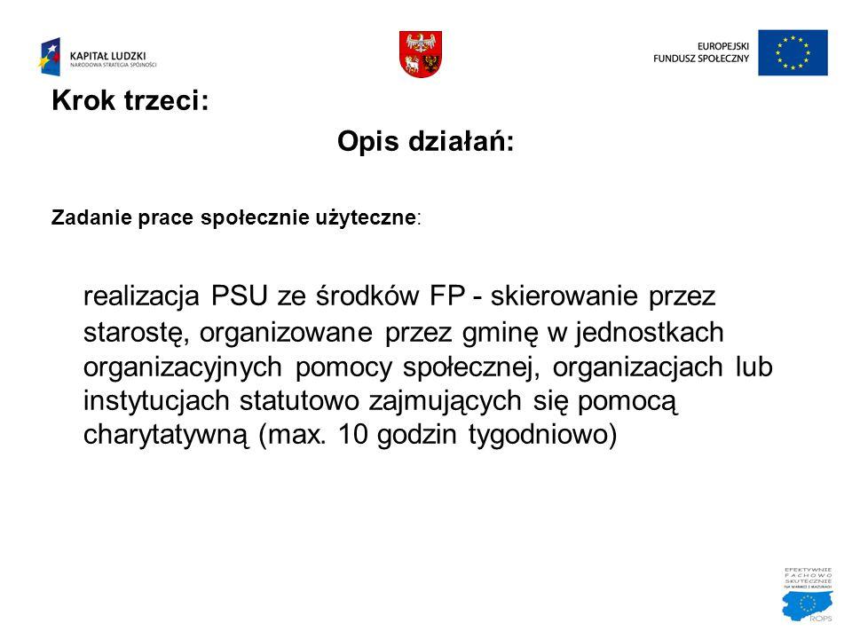 Krok trzeci: Opis działań: Zadanie prace społecznie użyteczne: realizacja PSU ze środków FP - skierowanie przez starostę, organizowane przez gminę w j