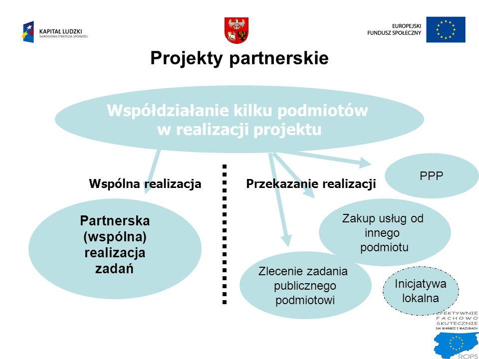 Projekty partnerskie Współdziałanie kilku podmiotów w realizacji projektu Zakup usług od innego podmiotu Zlecenie zadania publicznego podmiotowi Wspól