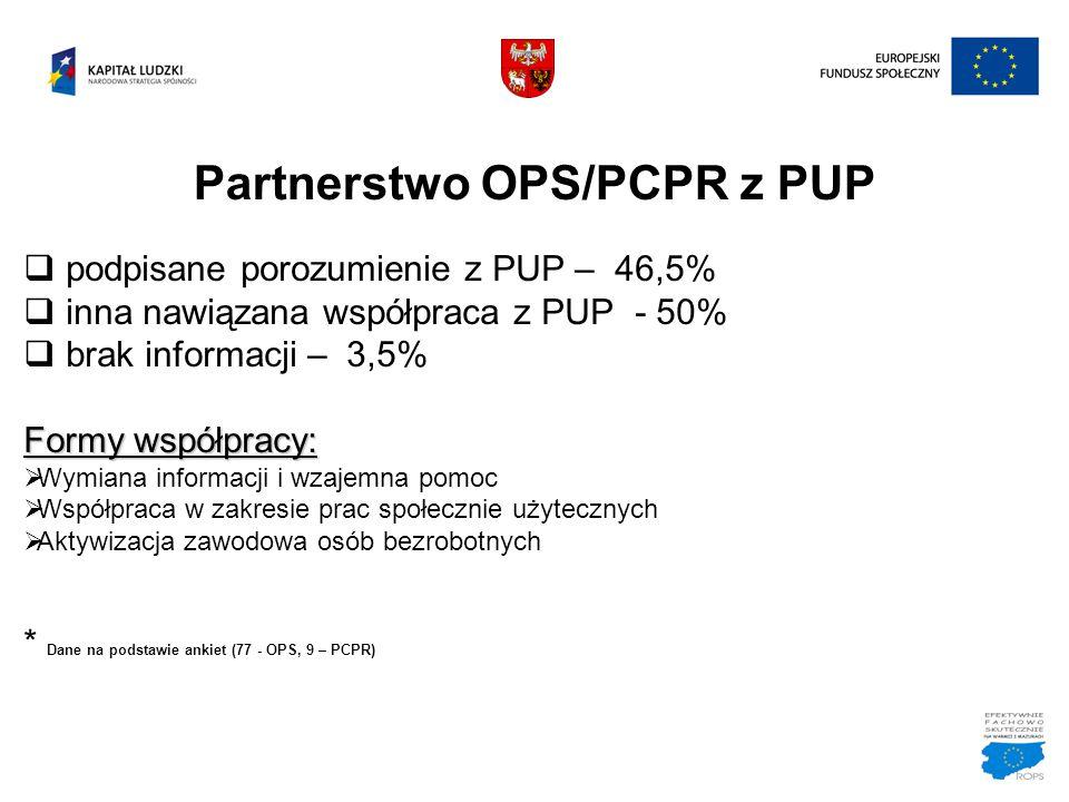 Partnerstwo OPS/PCPR z PUP  podpisane porozumienie z PUP – 46,5%  inna nawiązana współpraca z PUP - 50%  brak informacji – 3,5% Formy współpracy: 