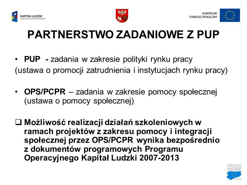 PARTNERSTWO ZADANIOWE Z PUP PUP - zadania w zakresie polityki rynku pracy (ustawa o promocji zatrudnienia i instytucjach rynku pracy) OPS/PCPR – zadan