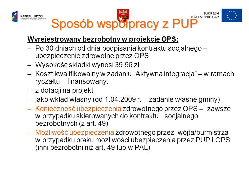 Sposób współpracy z PUP Wyrejestrowany bezrobotny w projekcie OPS: –Po 30 dniach od dnia podpisania kontraktu socjalnego – ubezpieczenie zdrowotne prz