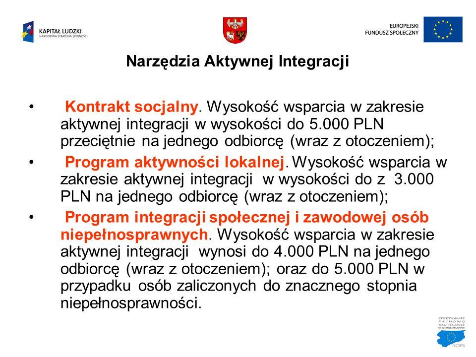 Narzędzia Aktywnej Integracji Kontrakt socjalny. Wysokość wsparcia w zakresie aktywnej integracji w wysokości do 5.000 PLN przeciętnie na jednego odbi