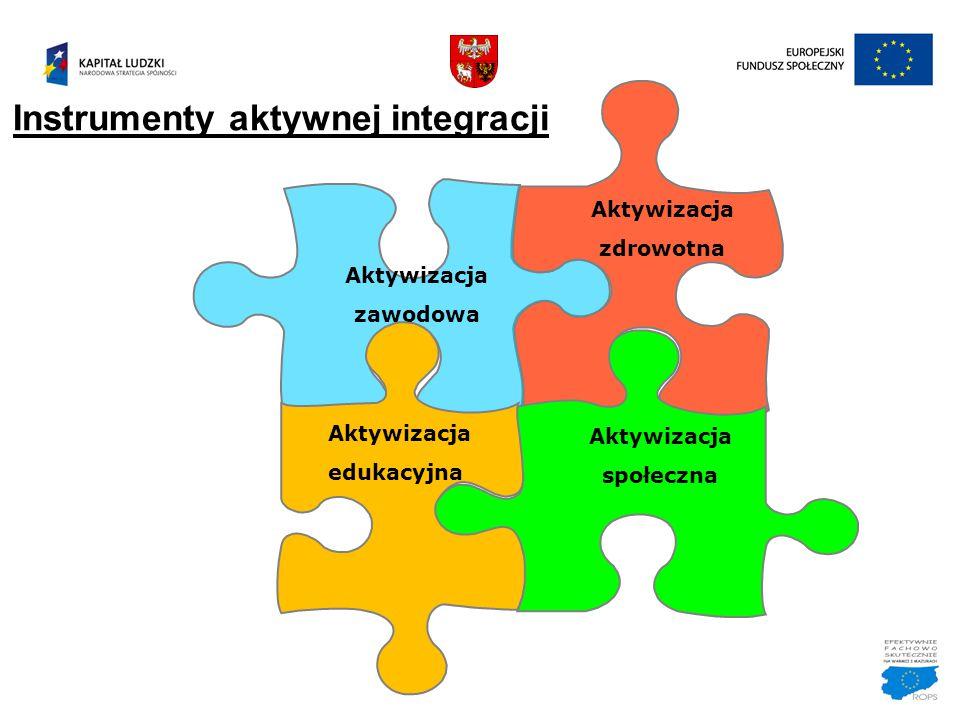 Aktywizacja zdrowotna Aktywizacja zawodowa Aktywizacja edukacyjna Aktywizacja społeczna Instrumenty aktywnej integracji