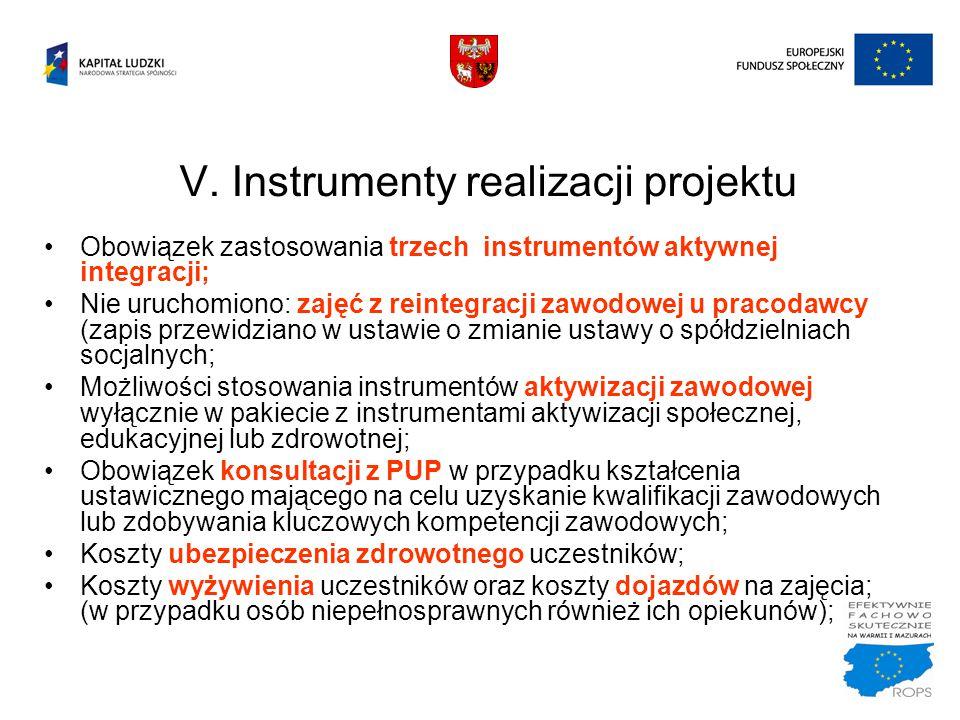 V. Instrumenty realizacji projektu Obowiązek zastosowania trzech instrumentów aktywnej integracji; Nie uruchomiono: zajęć z reintegracji zawodowej u p