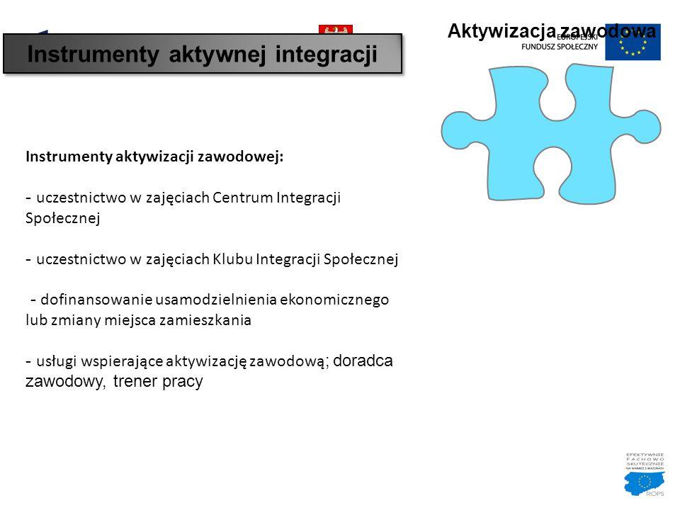 Instrumenty aktywnej integracji Aktywizacja zawodowa Instrumenty aktywizacji zawodowej: - uczestnictwo w zajęciach Centrum Integracji Społecznej - ucz