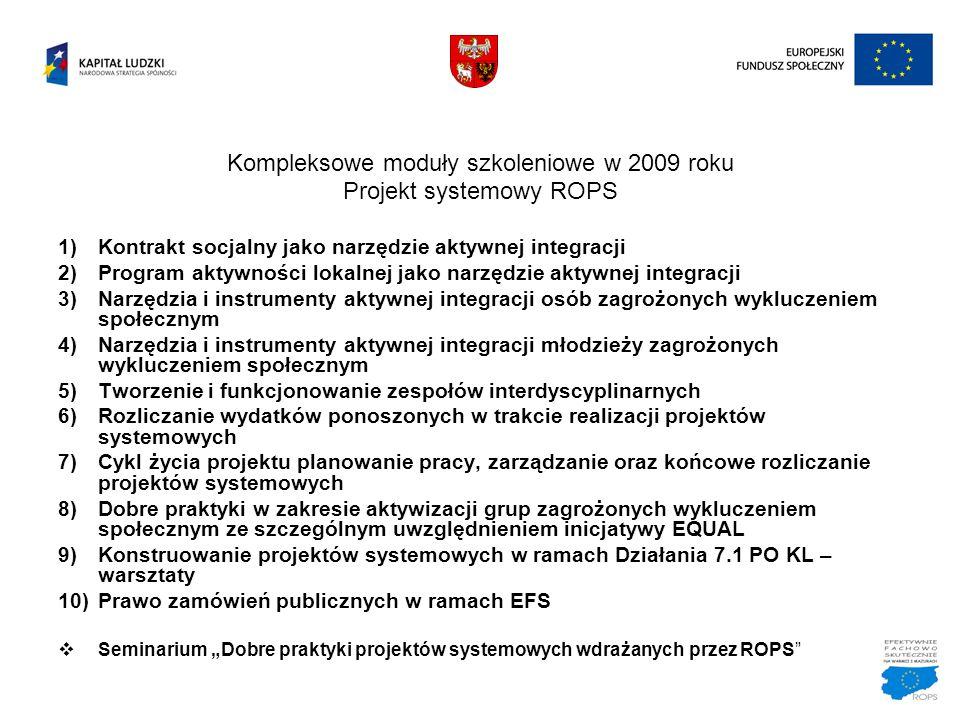 Kompleksowe moduły szkoleniowe w 2009 roku Projekt systemowy ROPS 1)Kontrakt socjalny jako narzędzie aktywnej integracji 2)Program aktywności lokalnej