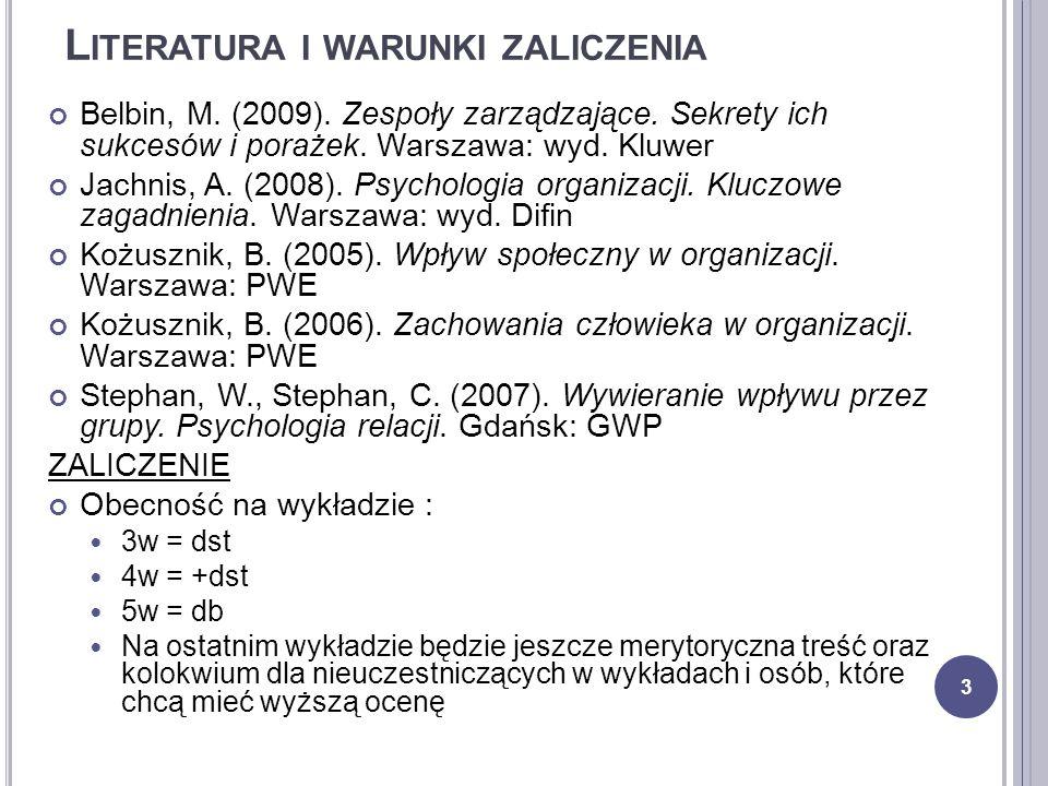 L ITERATURA I WARUNKI ZALICZENIA Belbin, M. (2009). Zespoły zarządzające. Sekrety ich sukcesów i porażek. Warszawa: wyd. Kluwer Jachnis, A. (2008). Ps