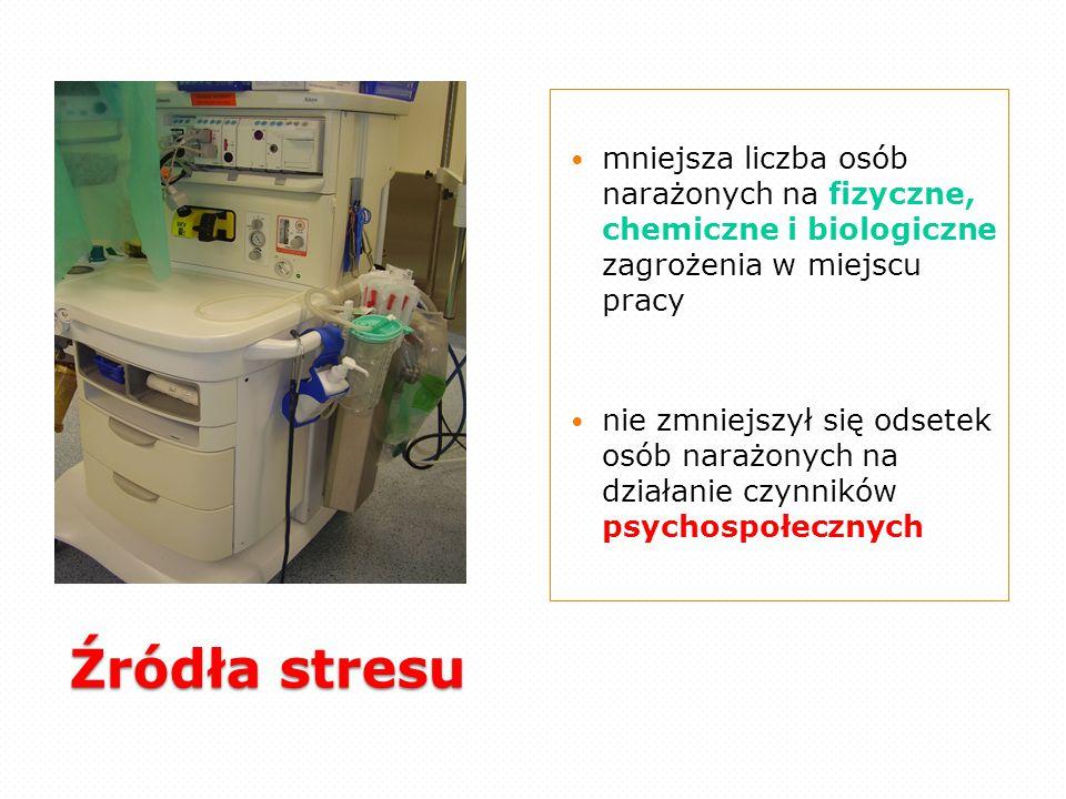 Źródła stresu mniejsza liczba osób narażonych na fizyczne, chemiczne i biologiczne zagrożenia w miejscu pracy nie zmniejszył się odsetek osób narażony