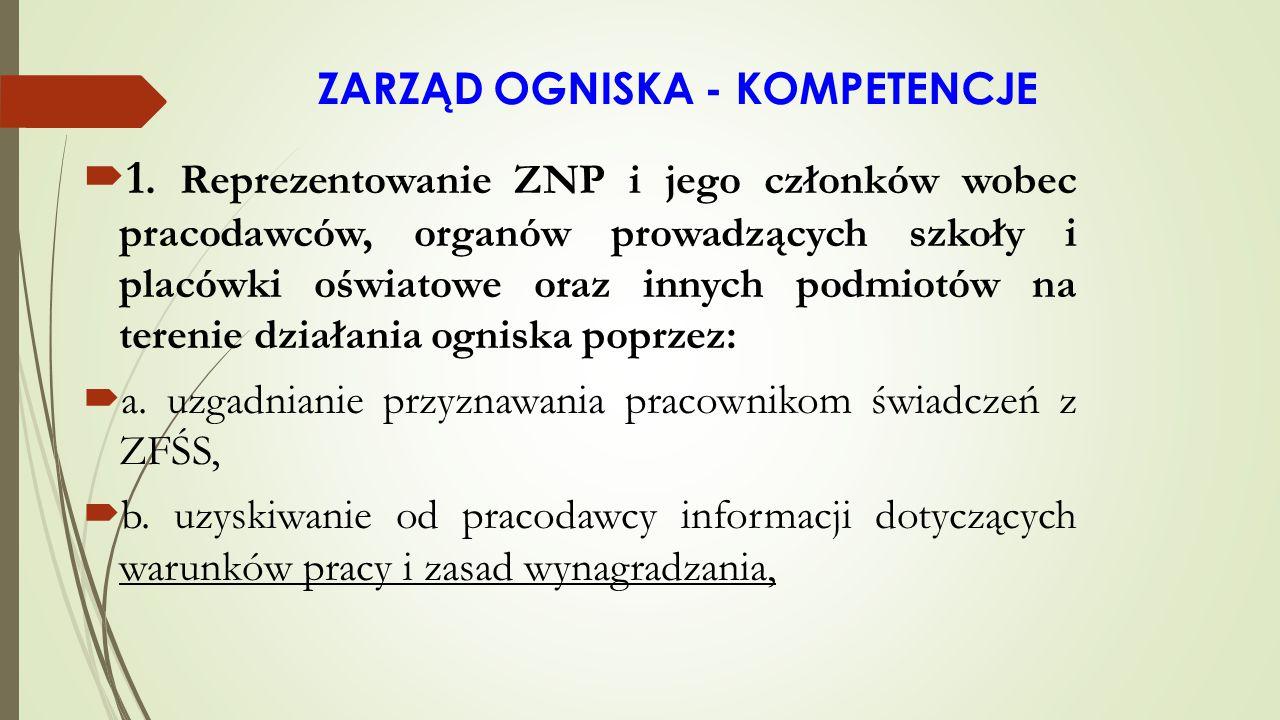 ZARZĄD OGNISKA - KOMPETENCJE  1. Reprezentowanie ZNP i jego członków wobec pracodawców, organów prowadzących szkoły i placówki oświatowe oraz innych