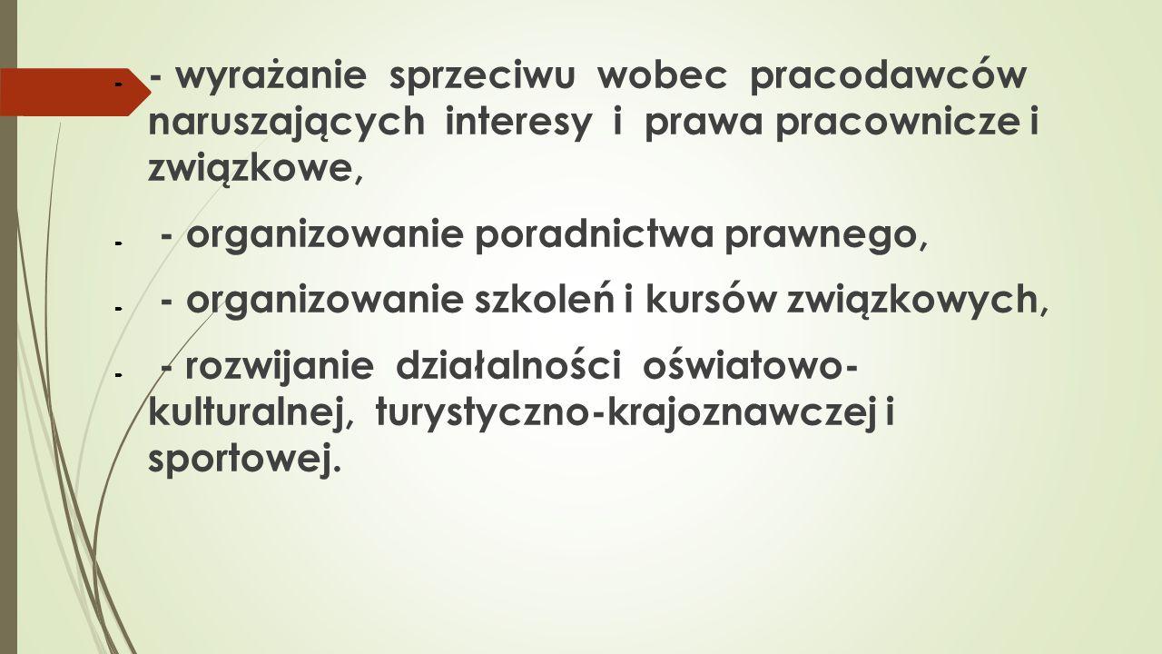 Zakładowa organizacja związkowa Art.26.