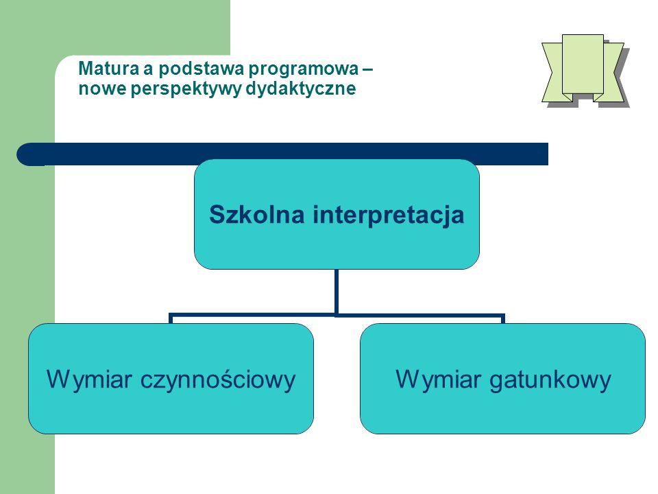 Matura a podstawa programowa – nowe perspektywy dydaktyczne Szkolna interpretacja Wymiar czynnościowy Wymiar gatunkowy