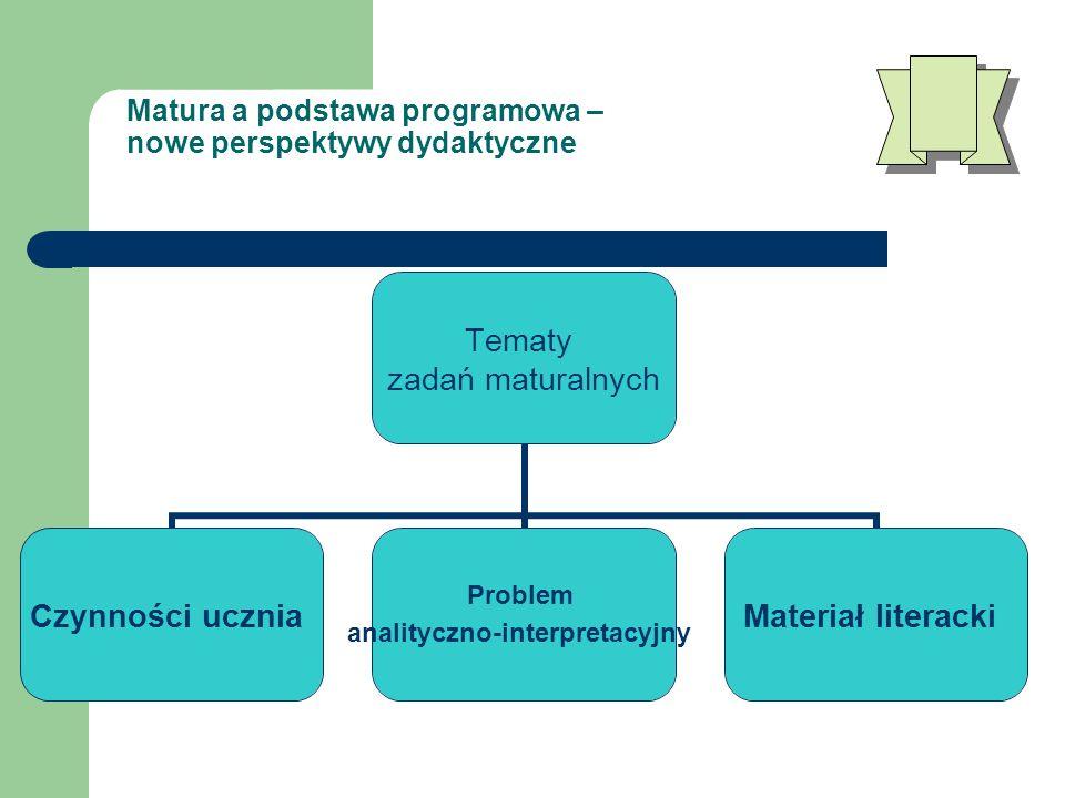 Matura a podstawa programowa – nowe perspektywy dydaktyczne Tematy zadań maturalnych Czynności ucznia Problem analityczno- interpretacyjny Materiał literacki