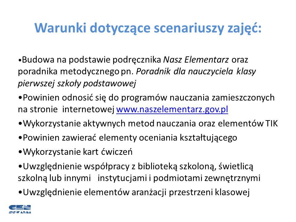 """ZAKRES TREŚCI OBJĘTY SCENARIUSZAMI Realizacja programu Małgorzaty Skury i Michała Lisickiego """"Mniej mówcie – więcej działajcie ."""