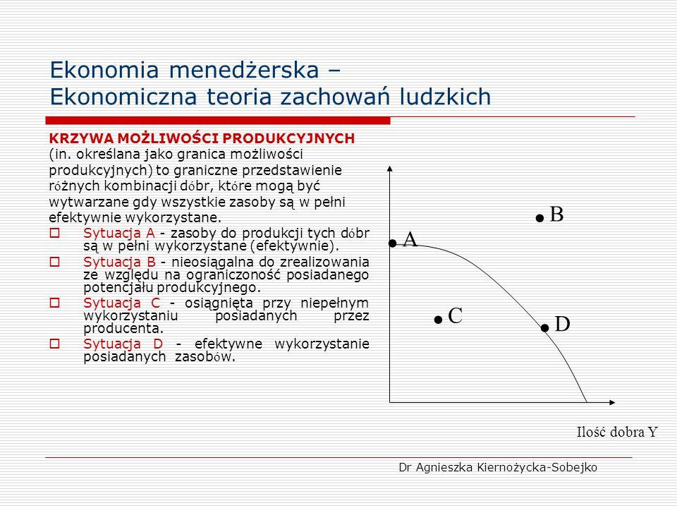 Ekonomia menedżerska – Ekonomiczna teoria zachowań ludzkich KRZYWA MOŻLIWOŚCI PRODUKCYJNYCH (in. określana jako granica możliwości produkcyjnych) to g