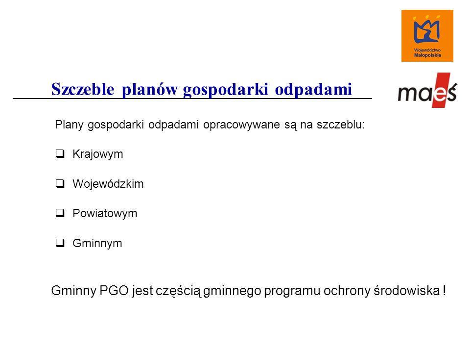 Plany gospodarki odpadami opracowywane są na szczeblu:  Krajowym  Wojewódzkim  Powiatowym  Gminnym Szczeble planów gospodarki odpadami Gminny PGO jest częścią gminnego programu ochrony środowiska !