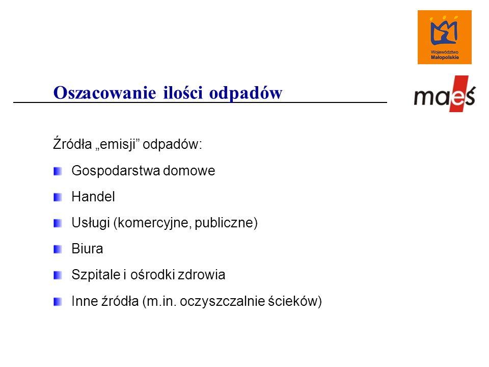 """Źródła """"emisji odpadów: Gospodarstwa domowe Handel Usługi (komercyjne, publiczne) Biura Szpitale i ośrodki zdrowia Inne źródła (m.in."""