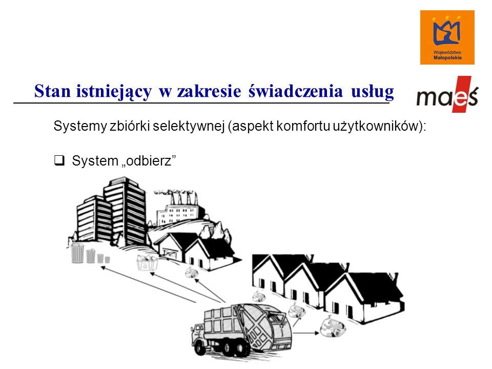 """Systemy zbiórki selektywnej (aspekt komfortu użytkowników):  System """"odbierz Stan istniejący w zakresie świadczenia usług"""