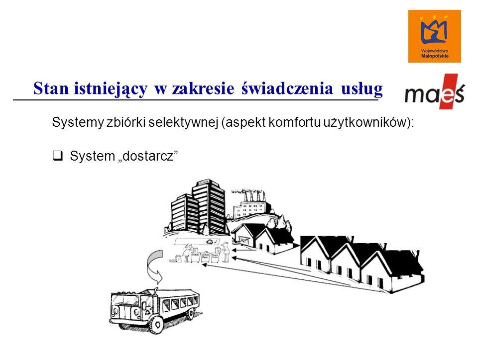 """Systemy zbiórki selektywnej (aspekt komfortu użytkowników):  System """"dostarcz Stan istniejący w zakresie świadczenia usług"""