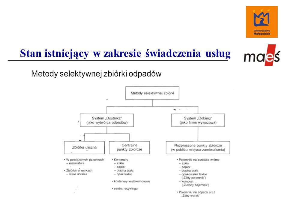 Metody selektywnej zbiórki odpadów Stan istniejący w zakresie świadczenia usług