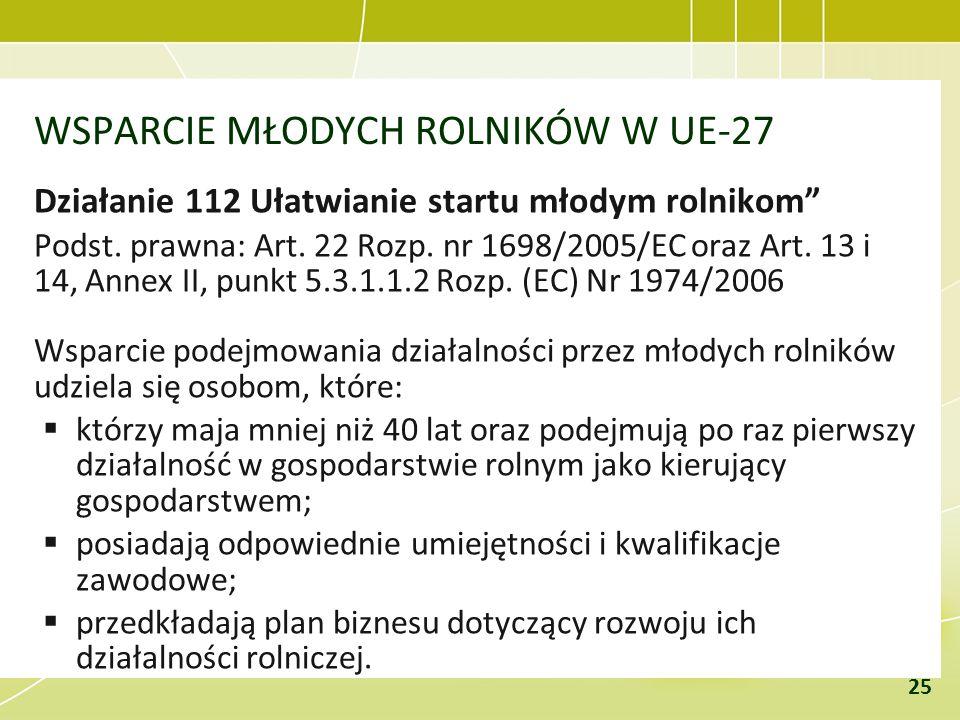 """WSPARCIE MŁODYCH ROLNIKÓW W UE-27 Działanie 112 Ułatwianie startu młodym rolnikom"""" Podst. prawna: Art. 22 Rozp. nr 1698/2005/EC oraz Art. 13 i 14, Ann"""