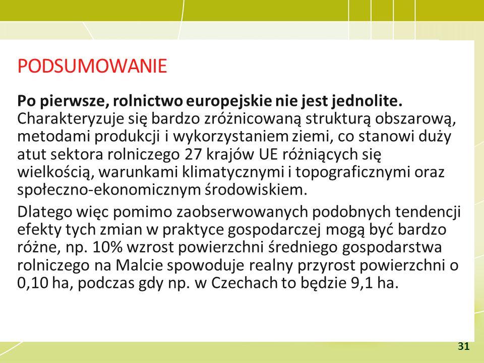 PODSUMOWANIE Po pierwsze, rolnictwo europejskie nie jest jednolite. Charakteryzuje się bardzo zróżnicowaną strukturą obszarową, metodami produkcji i w
