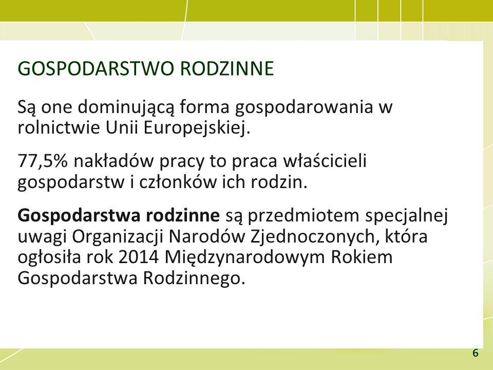 ZATRUDNIENIE W ROLNICTWIE UE-27 77,5% nakładów pracy – to praca właścicieli gospodarstw i członków ich rodzin Polska Irlandia ponad 90% Malta Pracownicy najemni: Czechy – 74,6% Słowacja – 68,4% Francja – 45,1% W rolnictwie pracuje regularnie 25,5 mln osób, w tym 23,5 mln to właściciele gospodarstw i członków ich rodzin.