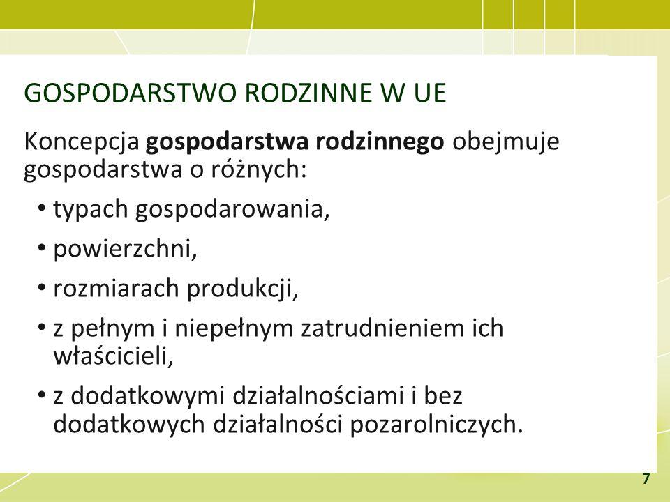 ZATRUDNIENIE W ROLNICTWIE UE-27 Najwyższe zatrudnienie w j.