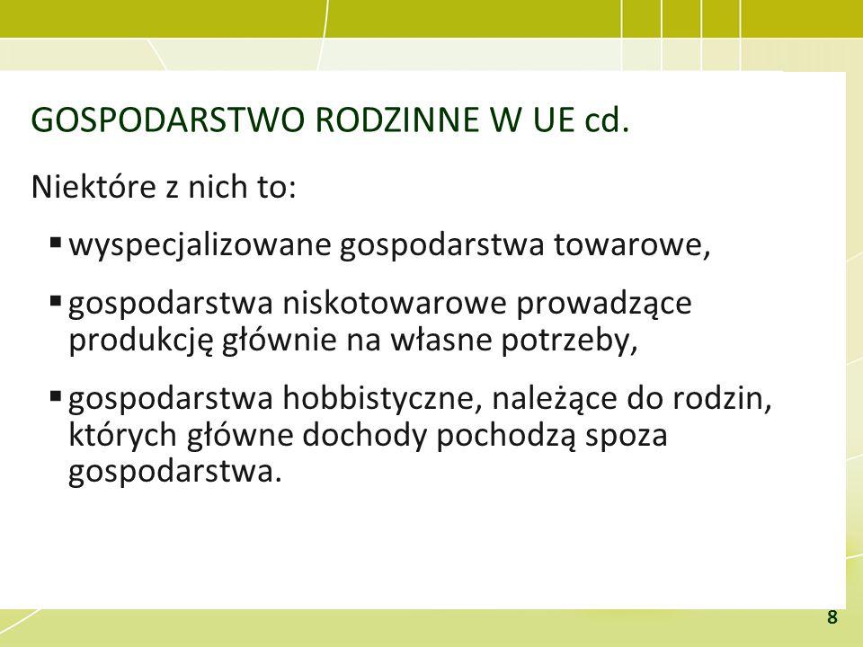GOSPODARSTWO RODZINNE W UE cd. Niektóre z nich to:  wyspecjalizowane gospodarstwa towarowe,  gospodarstwa niskotowarowe prowadzące produkcję głównie