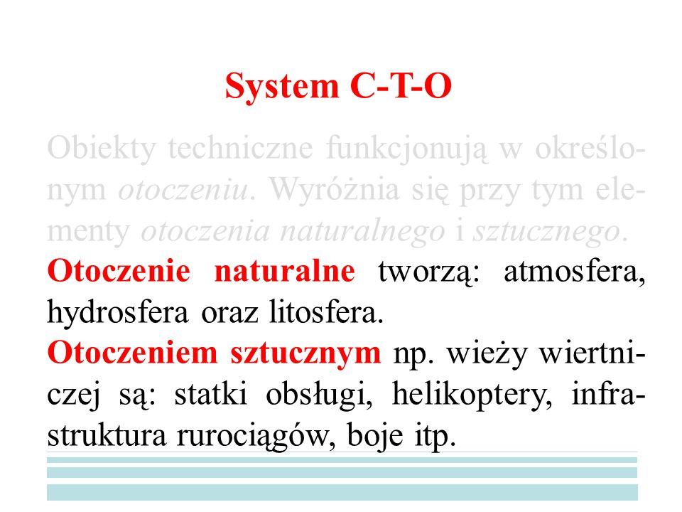 Wzajemne oddziaływania w systemie C-T-O mogą prowadzić do zdarzeń niepożądanych.