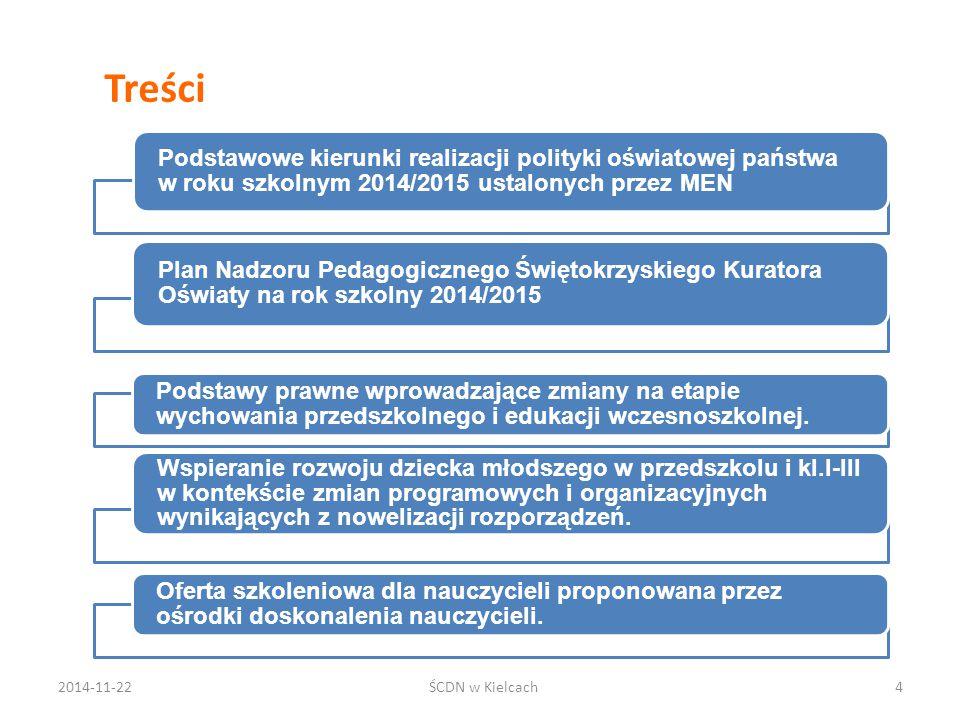 Podstawowe kierunki realizacji polityki oświatowej państwa w roku szkolnym 2014/2015 ustalonych przez MEN Plan Nadzoru Pedagogicznego Świętokrzyskiego Kuratora Oświaty na rok szkolny 2014/2015 Podstawy prawne wprowadzające zmiany na etapie wychowania przedszkolnego i edukacji wczesnoszkolnej.