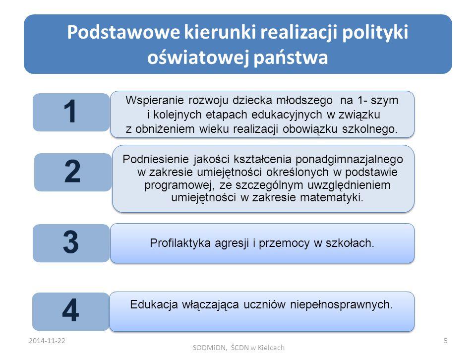 Podstawowe kierunki realizacji polityki oświatowej państwa 2014-11-22 SODMiDN, ŚCDN w Kielcach 5 Podstawowe kierunki realizacji polityki oświatowej pa