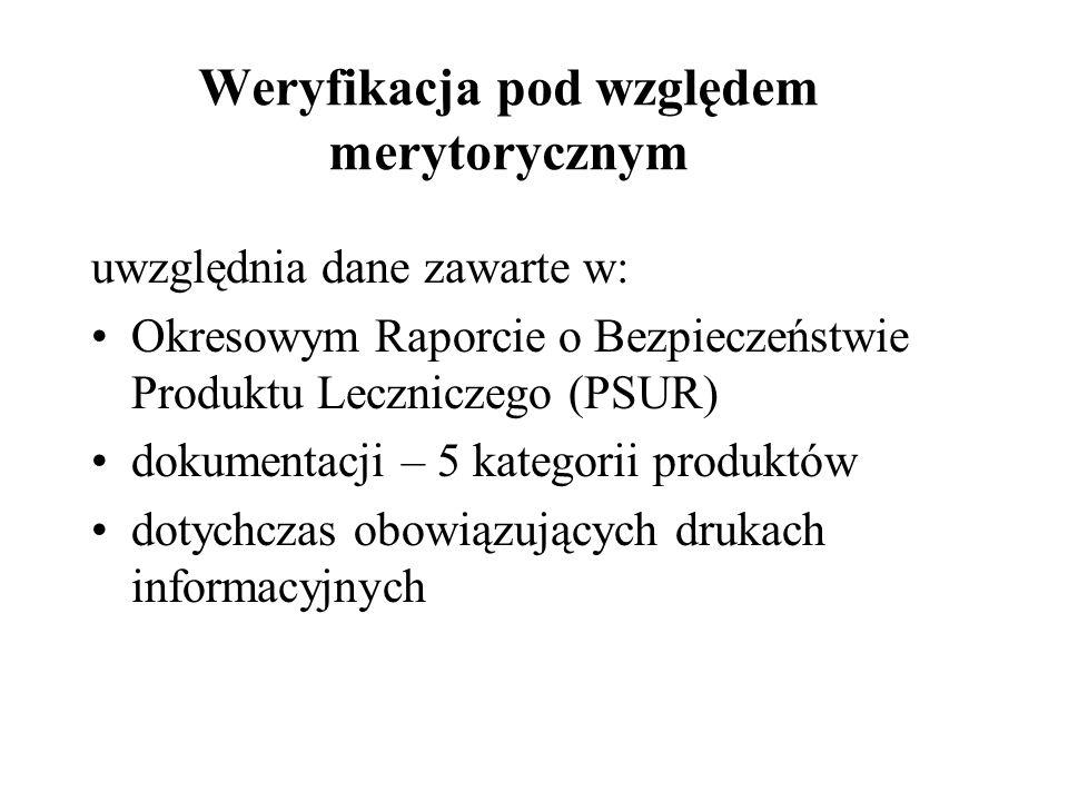 Weryfikacja pod względem merytorycznym uwzględnia dane zawarte w: Okresowym Raporcie o Bezpieczeństwie Produktu Leczniczego (PSUR) dokumentacji – 5 kategorii produktów dotychczas obowiązujących drukach informacyjnych