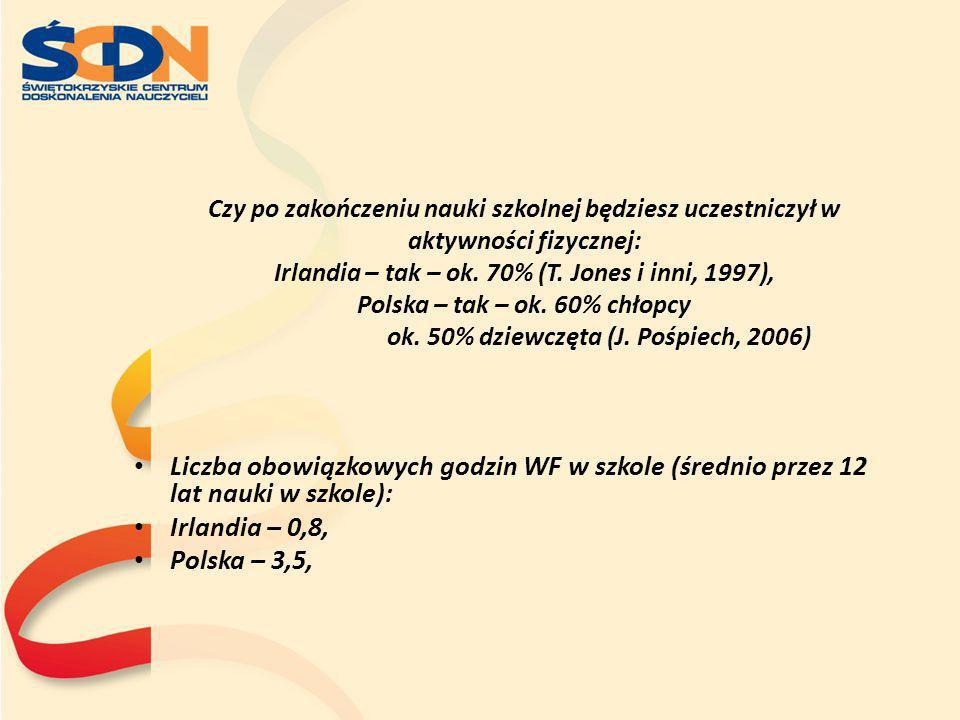 Czy po zakończeniu nauki szkolnej będziesz uczestniczył w aktywności fizycznej: Irlandia – tak – ok. 70% (T. Jones i inni, 1997), Polska – tak – ok. 6